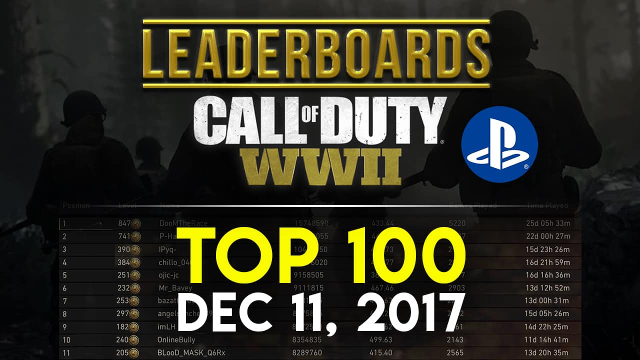 Call of Duty WWII Leaderboards - Top 100 - PS4 - Dec 11 ... | 1280 x 720 jpeg 75kB