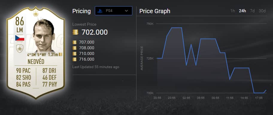PAVEL NEDVĚD FIFA 19 PRICES AND RATING 91 89 Esports Nedved
