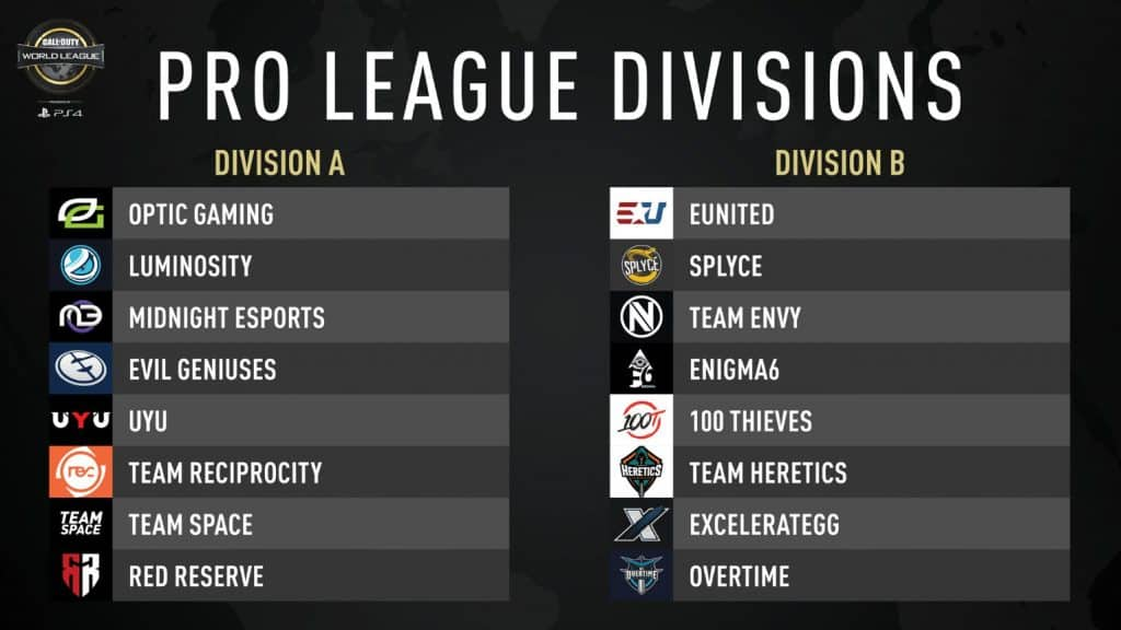 CWL Pro League 2019 Schedule and Teams Official Call of Duty Black Ops 4 Division