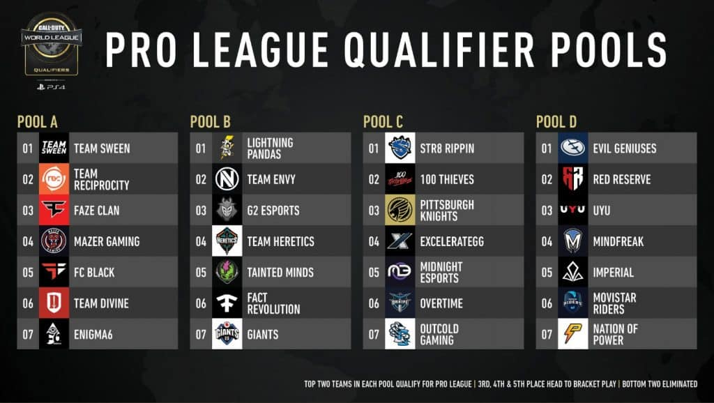 Esports Call of Duty CWL Pro League Qualifier Pools Game Life