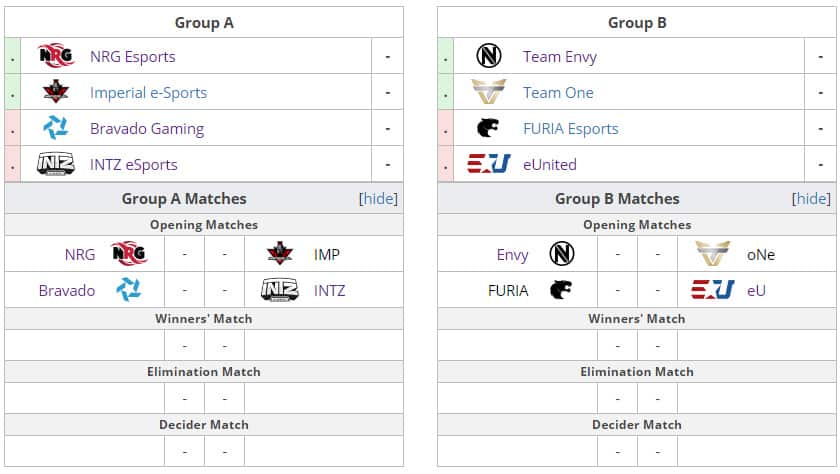 Esports IEM Katowice 2019 Minor Groups Drawn CSGO Counter Strike ESL Pool A