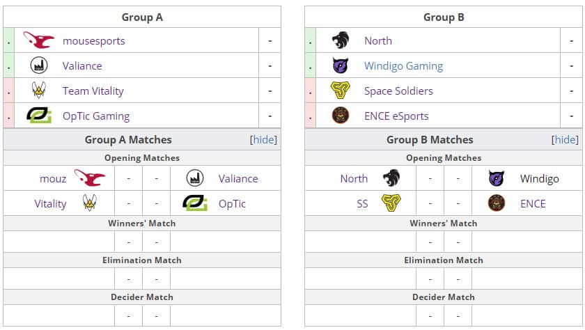 Esports IEM Katowice 2019 Minor Groups Drawn CSGO Counter Strike ESL Pool
