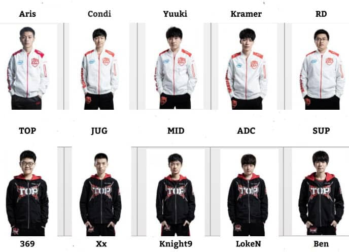 Top vs LGD LPL Spring 2019 League of Legends LoL Esports