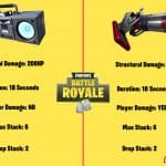 Bottle Rocket damage vs boombox damage