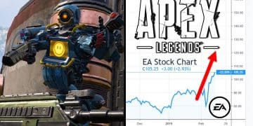EA Electronic Arts Stock Price Apex Legends Respawn Entertainment Growth Success