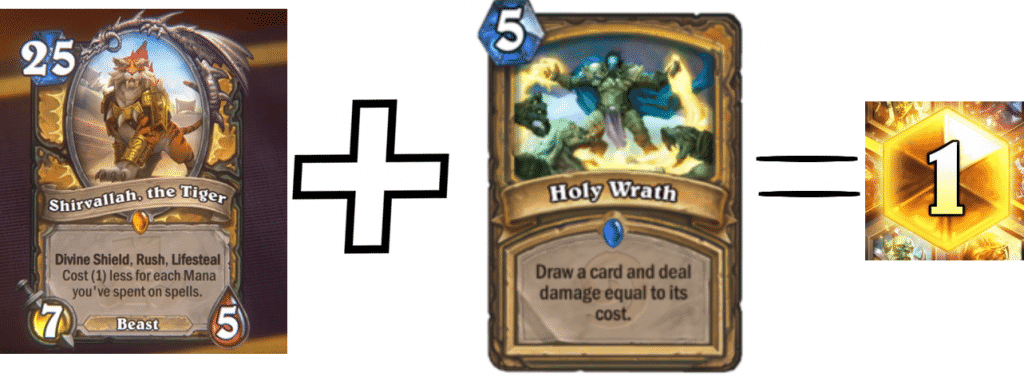 Hearthstone Deck Holy Wrath Paladin Rare Card Meta