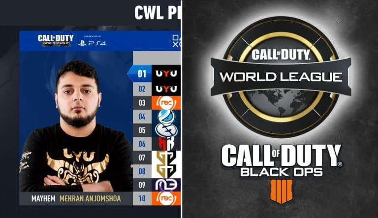Highlights from CWL Pro League Day 3 Feb 6 Call of Duty Esports