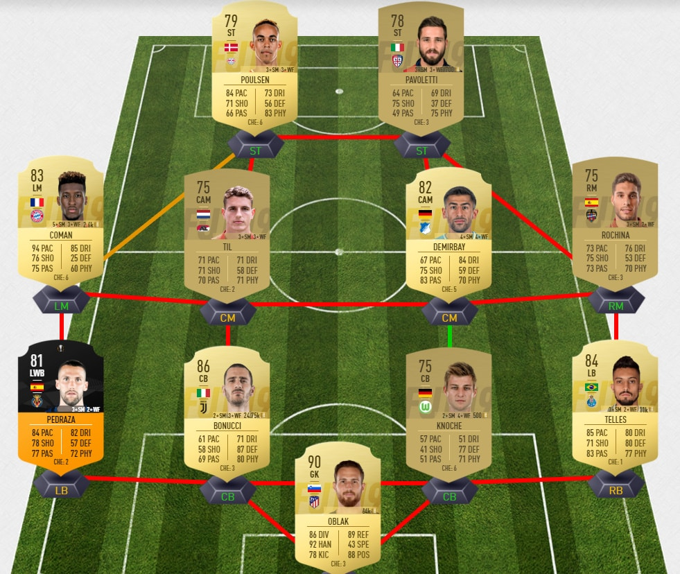 Team of the Week 23 Predictions - Bonucci, Coman and More