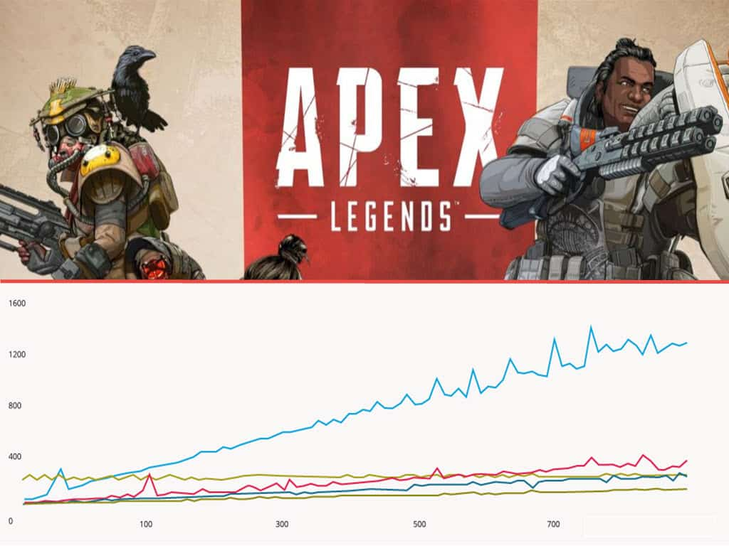 Why does Apex Legends have network problems