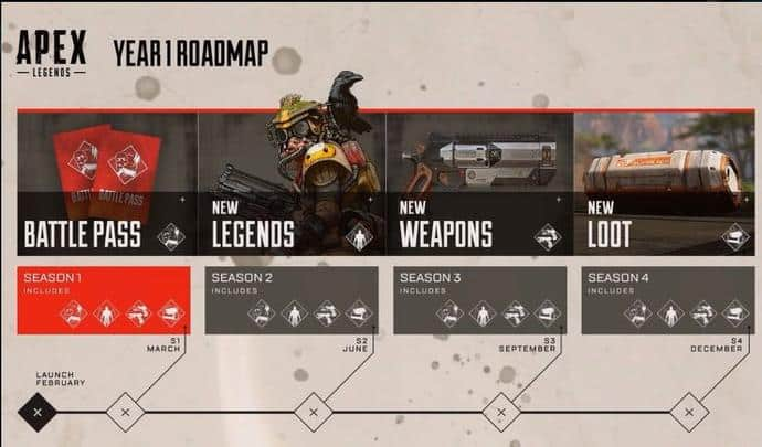 Apex Legends Season Road Map