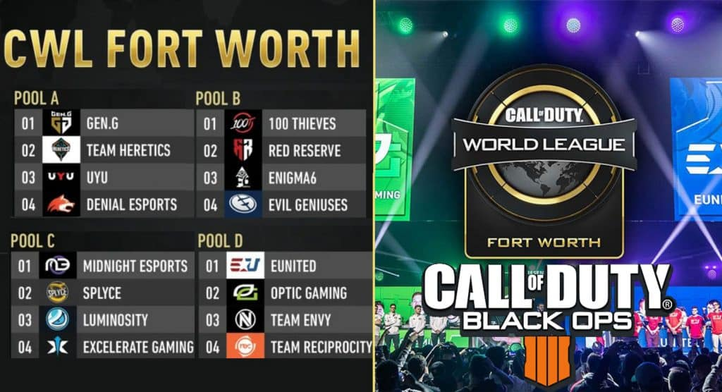 CWL Fort Worth 2019Pool Division Breakdown Analysis