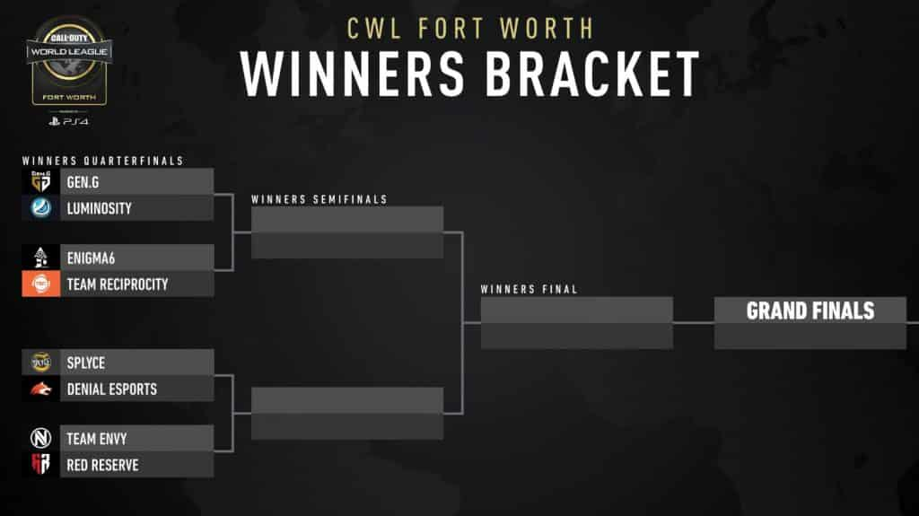 CWL Fort Worth Day 1 Results Winners Bracket