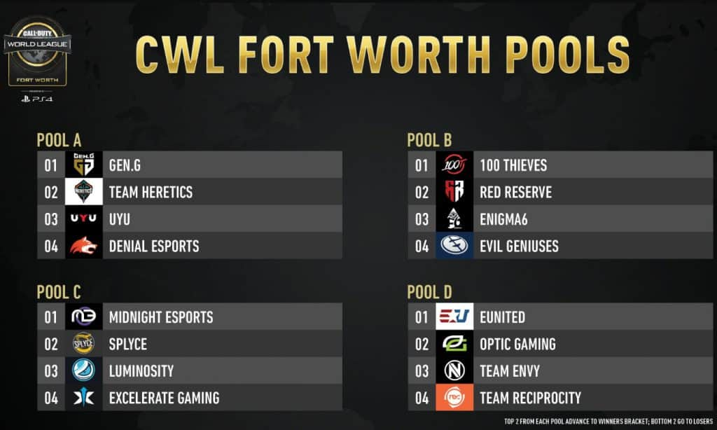 CWL Fort Worth Pools 2019 Black Ops 4 Texas