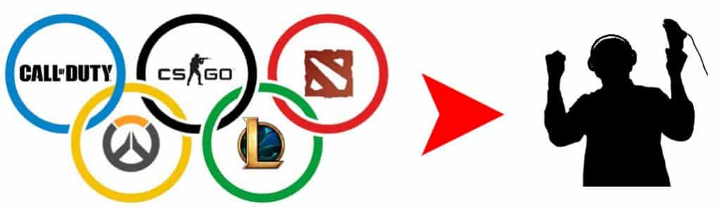 Call of Duty Esports Olympics CSGO League of Legends Dota 2 OVerwatch