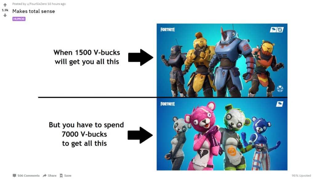 Fortnite Beastmode Skin Price Comparison Controversy Epic Games