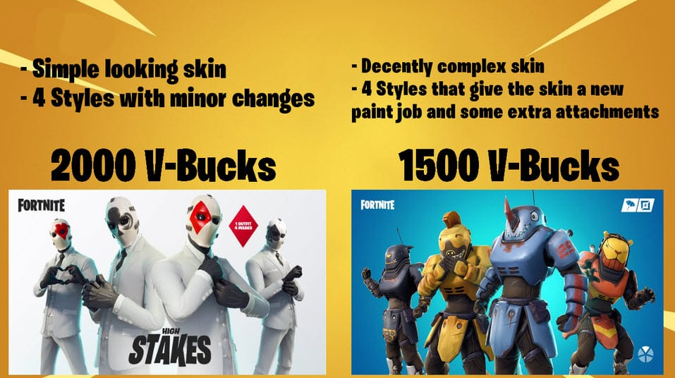 High Stakes Beast mode Fortnite Pricing Getting Better for Skins