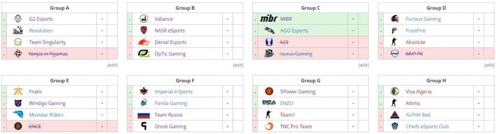 WESG 2018 Teams Competing Esports