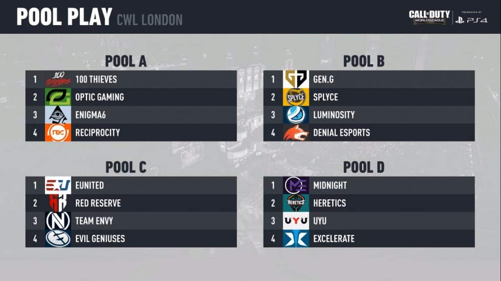 Call of Duty World League London Pools
