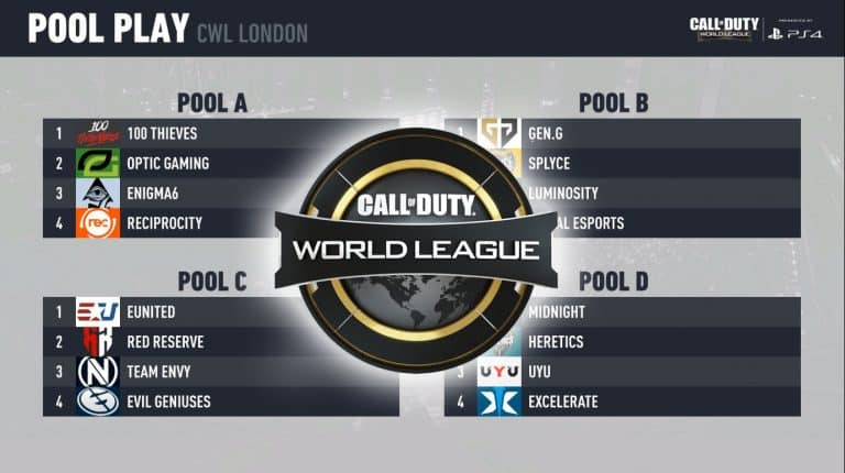 Call of Duty World League London Pools Announced