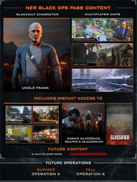 New Black Ops Pass Content Operation Spectre Rising