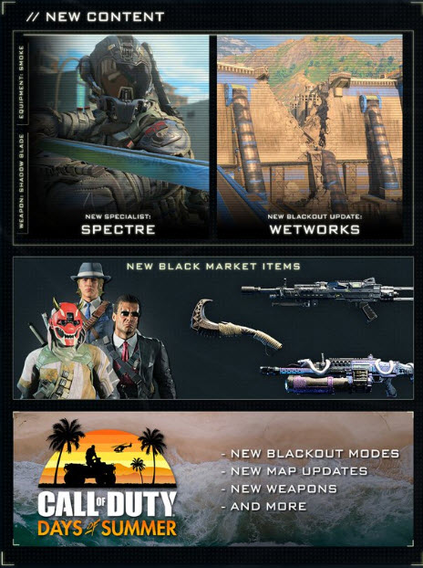 New Content April 30 Black Ops 4 Operation Spectre Rising