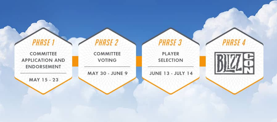 Overwatch World Cup 2019 Phase Blizzcon