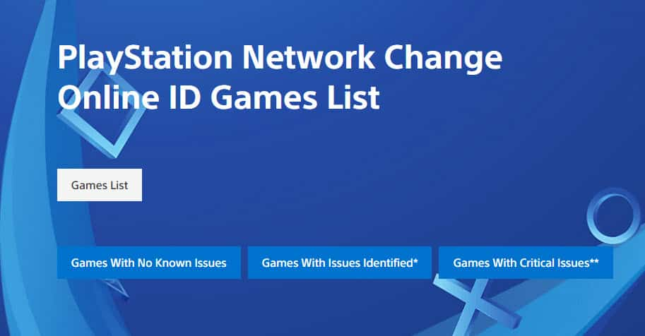 Playstation Network Change Online ID Games List
