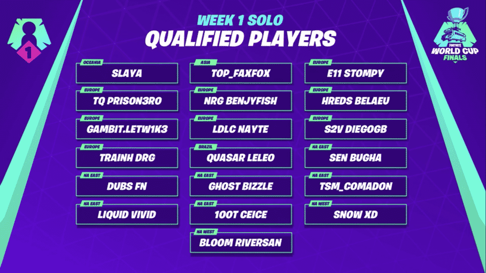 Week 1 Fortnite World Cup finals Solo Qualified Players