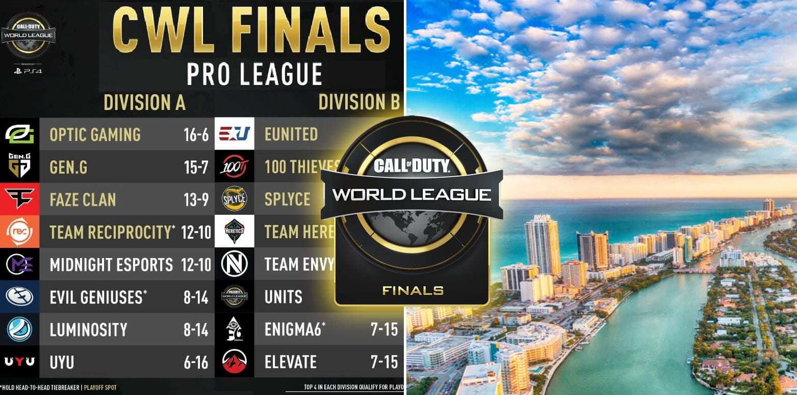 CWL Finals 2019 UPDATE Results, Schedule, Stats and Analysis