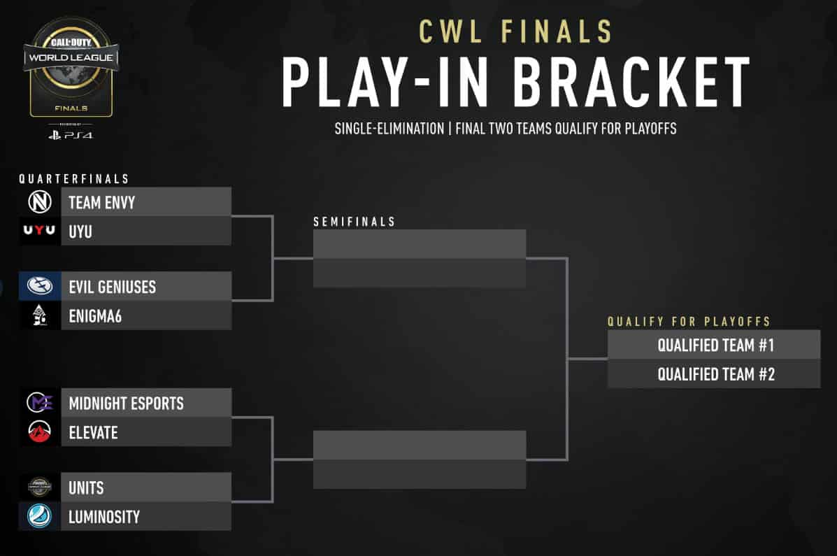 CWL Finals Play-In Bracket Single Elimination 2019 Esports