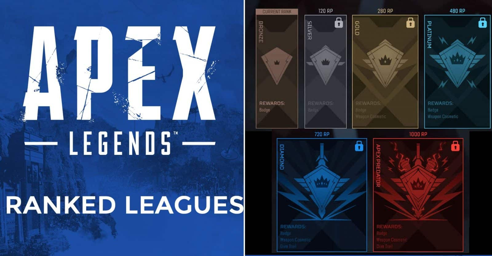 What Is Apex Legends Ranked Leagues And How Does It Work