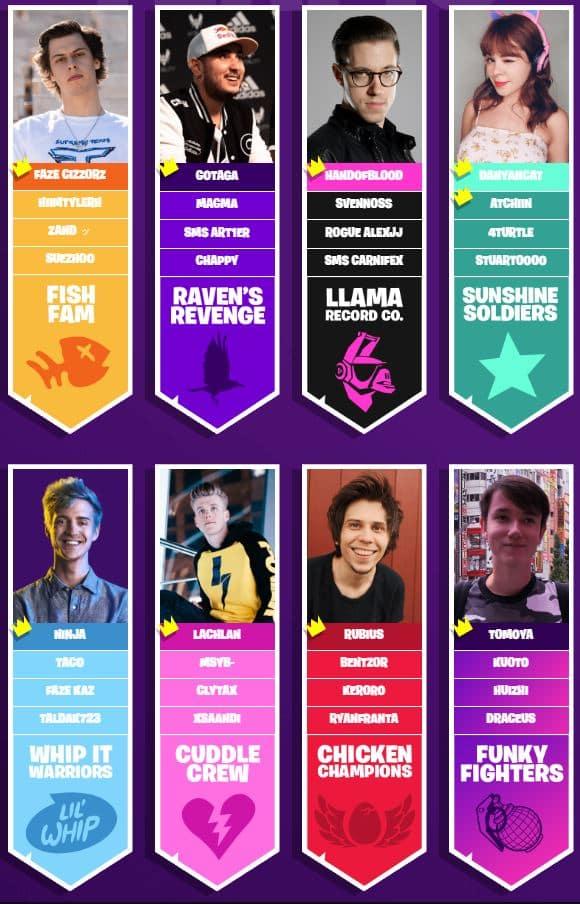 World Cup Creative Teams Finals Esports Ninja