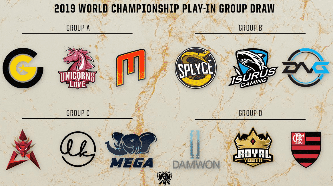 2019 World Championship Play-In Group Draw