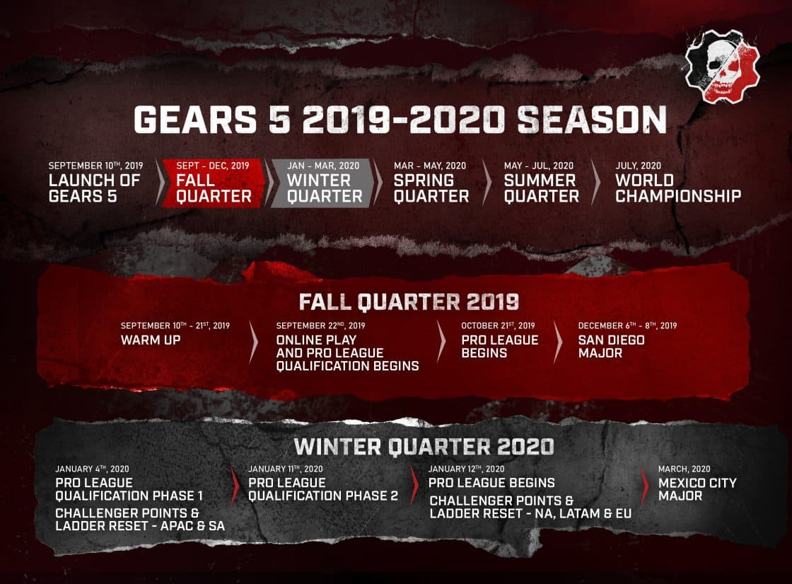 Gears of War 5 Esports Schedule