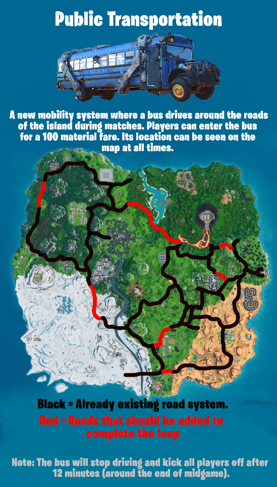 New Public Transportation Road system in Fortnite