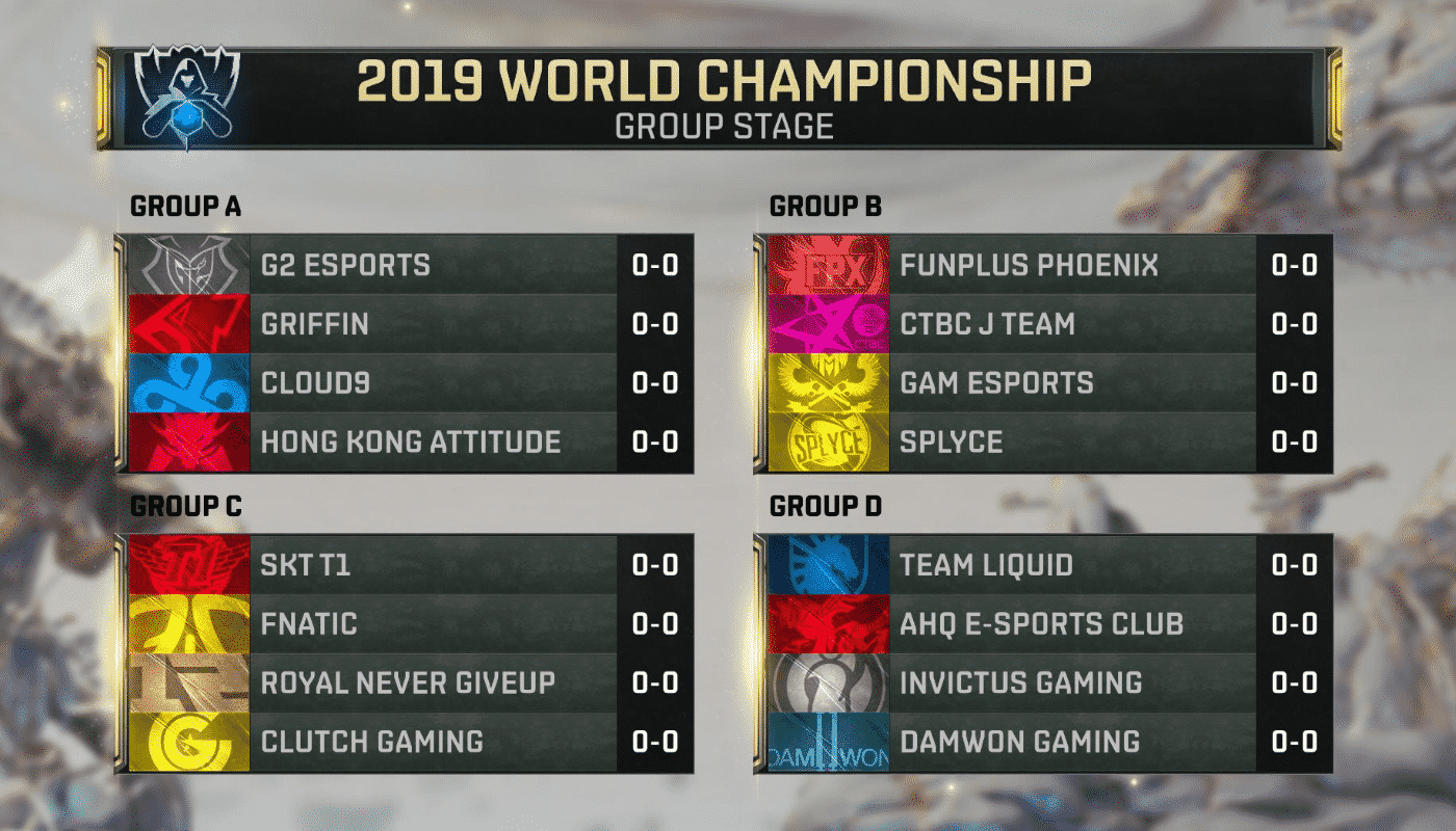 League of Legends World Championship Group Stage