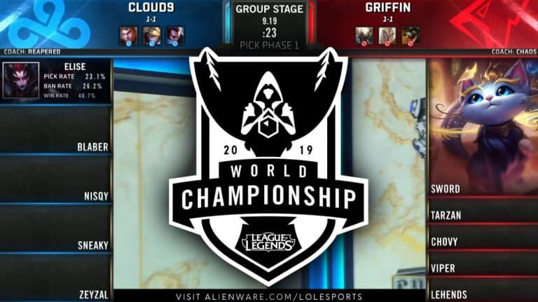 Worlds 2019 Group Stage - Day 4 Recap