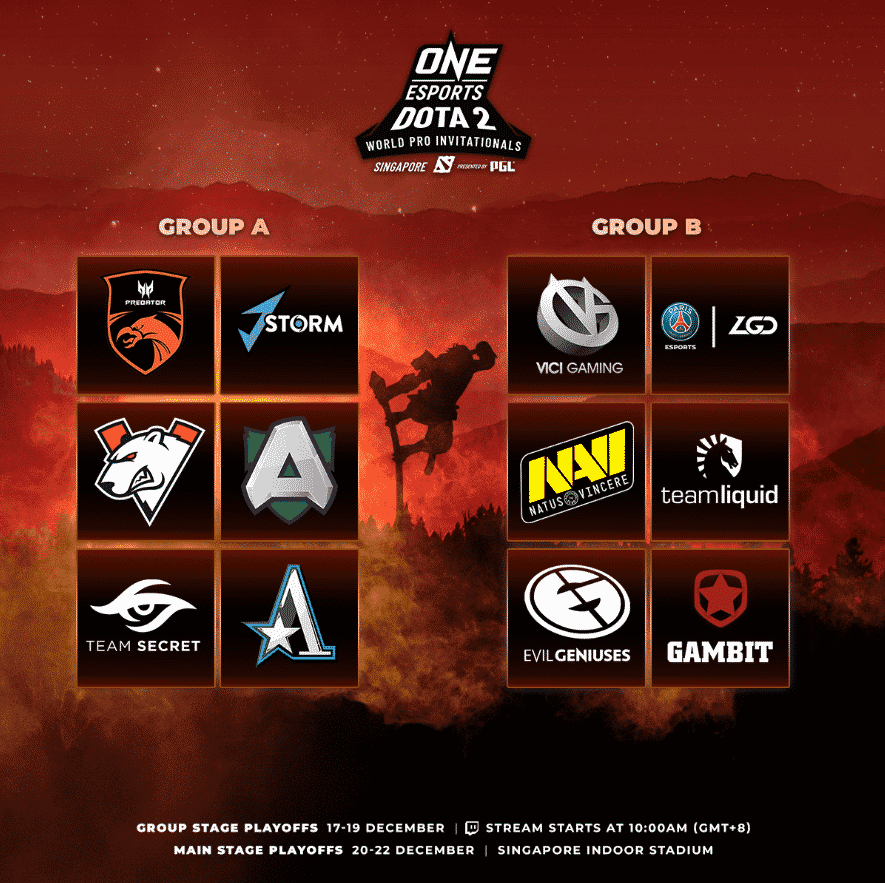 groups for the ONE Esports Dota 2 Singapore World Pro Invitational