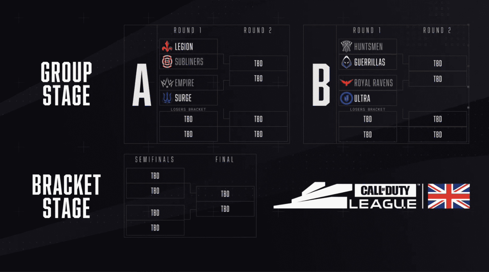 Group Stage Bracket Stage London CDL Esports