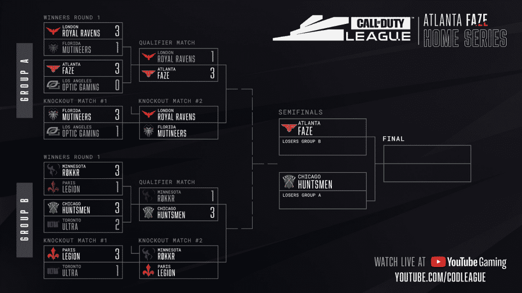 CDL Atlanta Sunday Bracket Finals