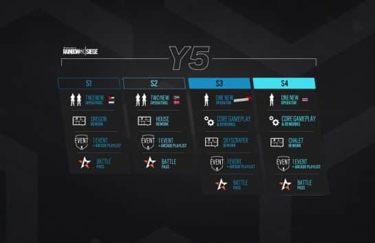 Rainbow Six Siege Year 5 Roadmap is Released