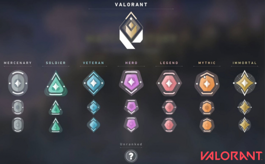 Valorant Ranking System Explained