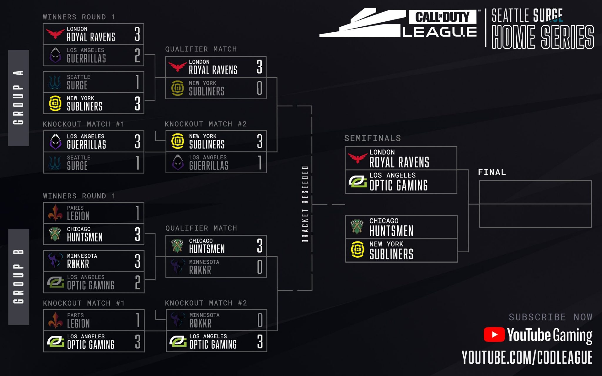 CDL Sunday Seattle Home Series Bracket