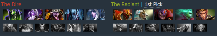 The Dire The Radiant Dota 2 Esports