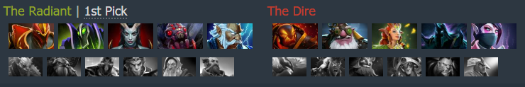 The Radiant 1st Pick The Dire Dota 2 Esports